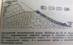 simferopol-grand-canyon-ai-petri-yalta2